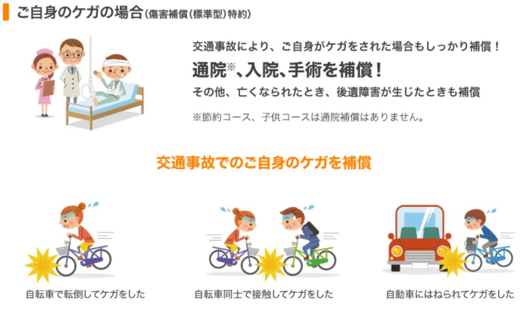 ウーバーイーツ 自転車 保険